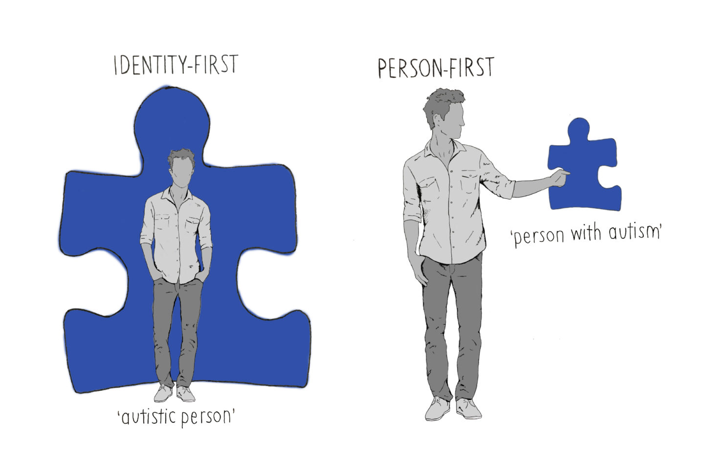 man in front of puzzle piece for identity first and man holding puzzle piece for person first language